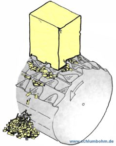 Cylinder KM3